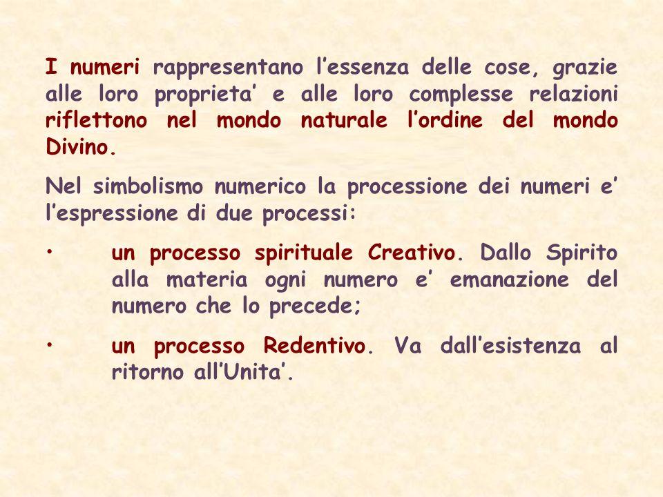 I numeri rappresentano l'essenza delle cose, grazie alle loro proprieta' e alle loro complesse relazioni riflettono nel mondo naturale l'ordine del mondo Divino.