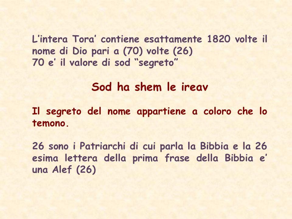 L'intera Tora' contiene esattamente 1820 volte il nome di Dio pari a (70) volte (26)