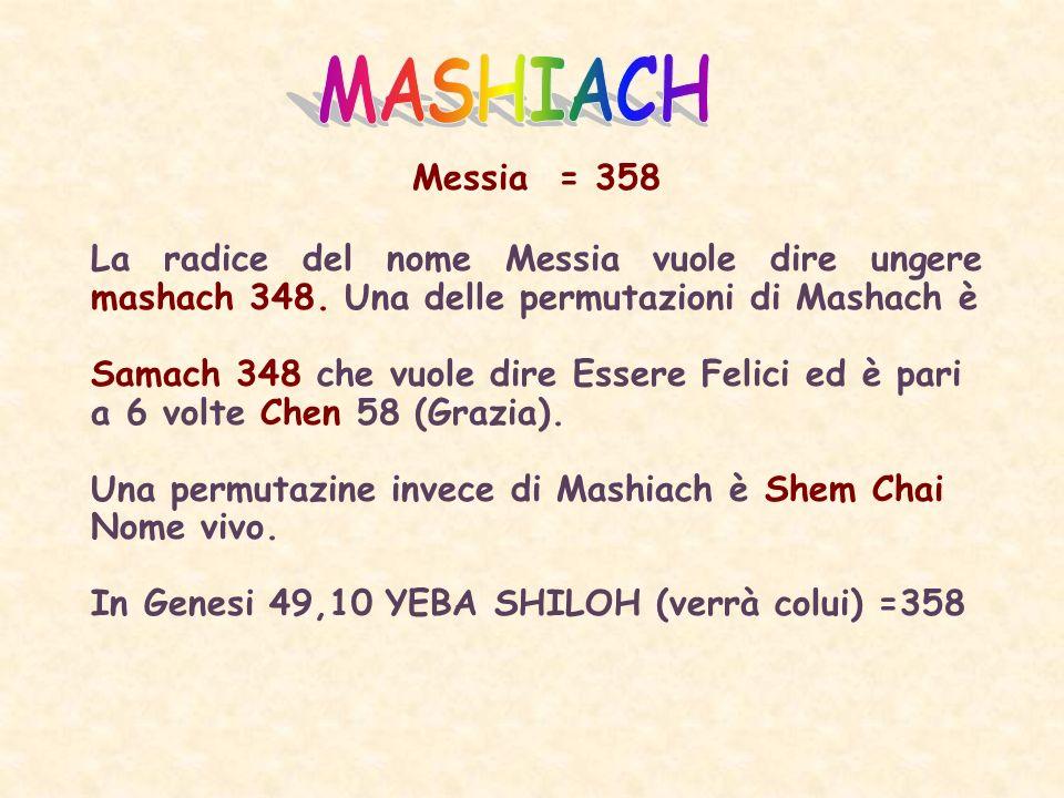 MASHIACH Messia = 358. La radice del nome Messia vuole dire ungere mashach 348. Una delle permutazioni di Mashach è.