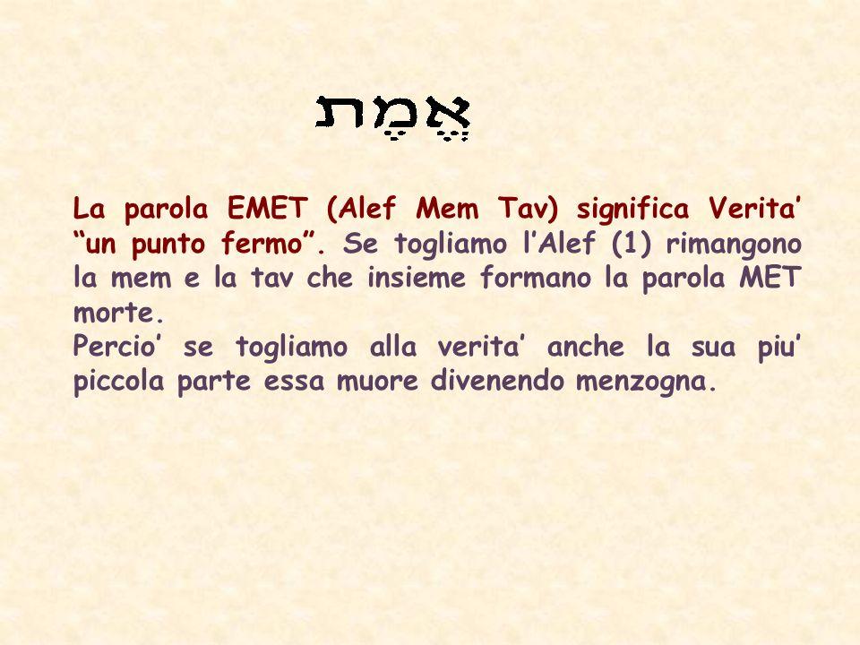 La parola EMET (Alef Mem Tav) significa Verita' un punto fermo