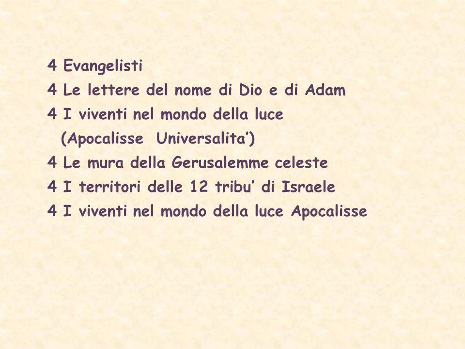 4 Evangelisti 4 Le lettere del nome di Dio e di Adam. 4 I viventi nel mondo della luce. (Apocalisse Universalita')