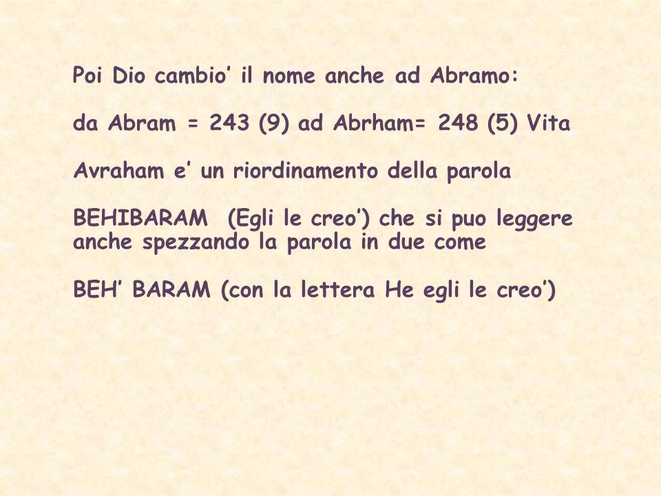 Poi Dio cambio' il nome anche ad Abramo: