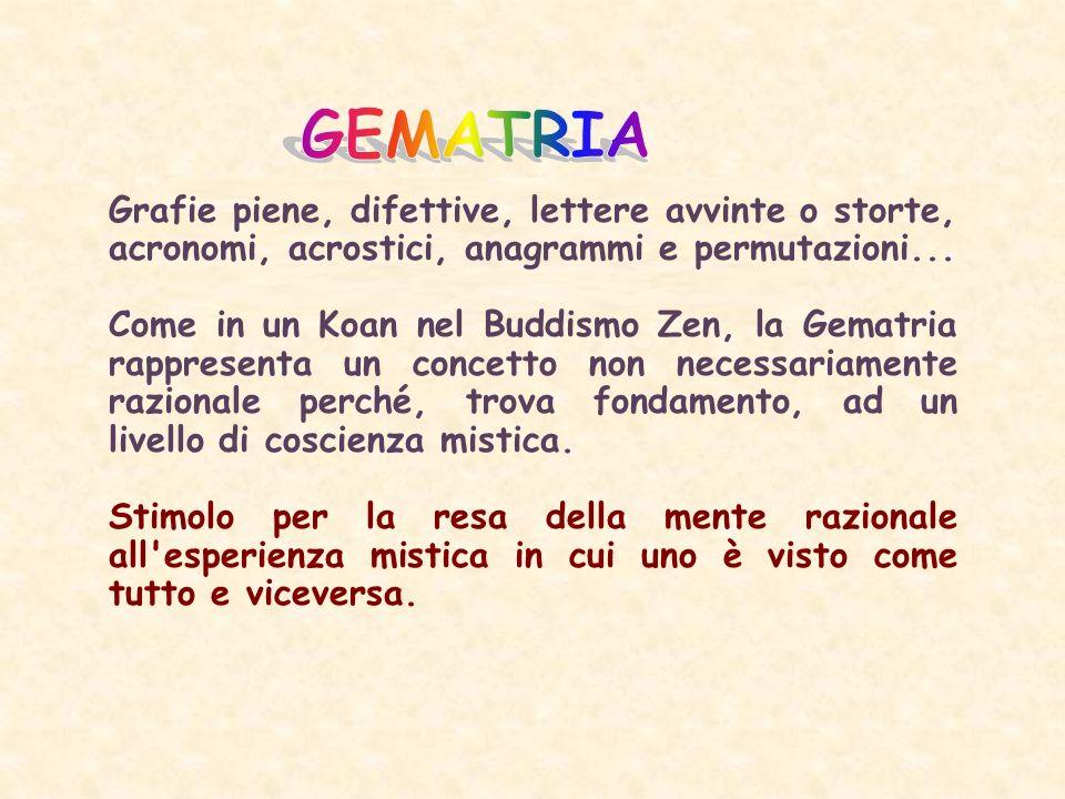 GEMATRIA Grafie piene, difettive, lettere avvinte o storte, acronomi, acrostici, anagrammi e permutazioni...