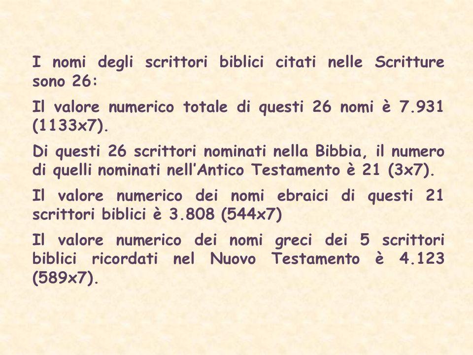 I nomi degli scrittori biblici citati nelle Scritture sono 26: