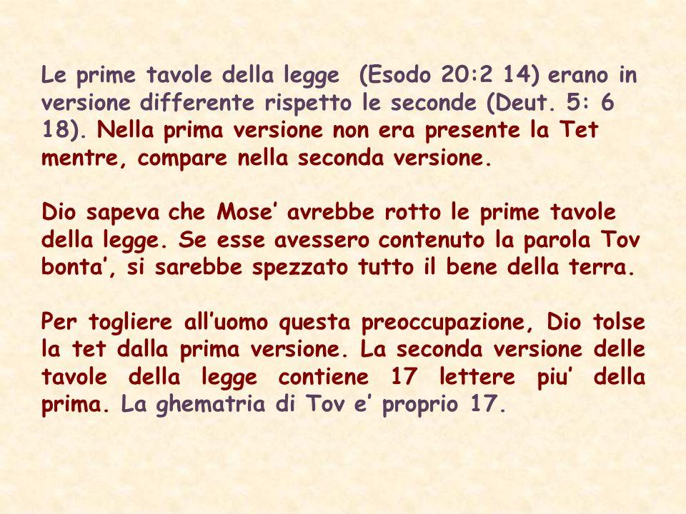 Le prime tavole della legge (Esodo 20:2 14) erano in versione differente rispetto le seconde (Deut. 5: 6 18). Nella prima versione non era presente la Tet mentre, compare nella seconda versione.