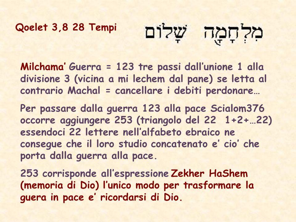 Qoelet 3,8 28 Tempi