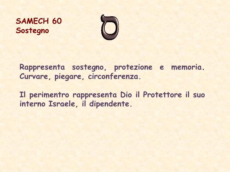 SAMECH 60 Sostegno. Rappresenta sostegno, protezione e memoria. Curvare, piegare, circonferenza.