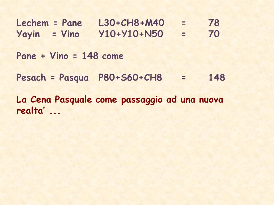 Lechem = Pane L30+CH8+M40 = 78 Yayin = Vino Y10+Y10+N50 = 70. Pane + Vino = 148 come. Pesach = Pasqua P80+S60+CH8 = 148.