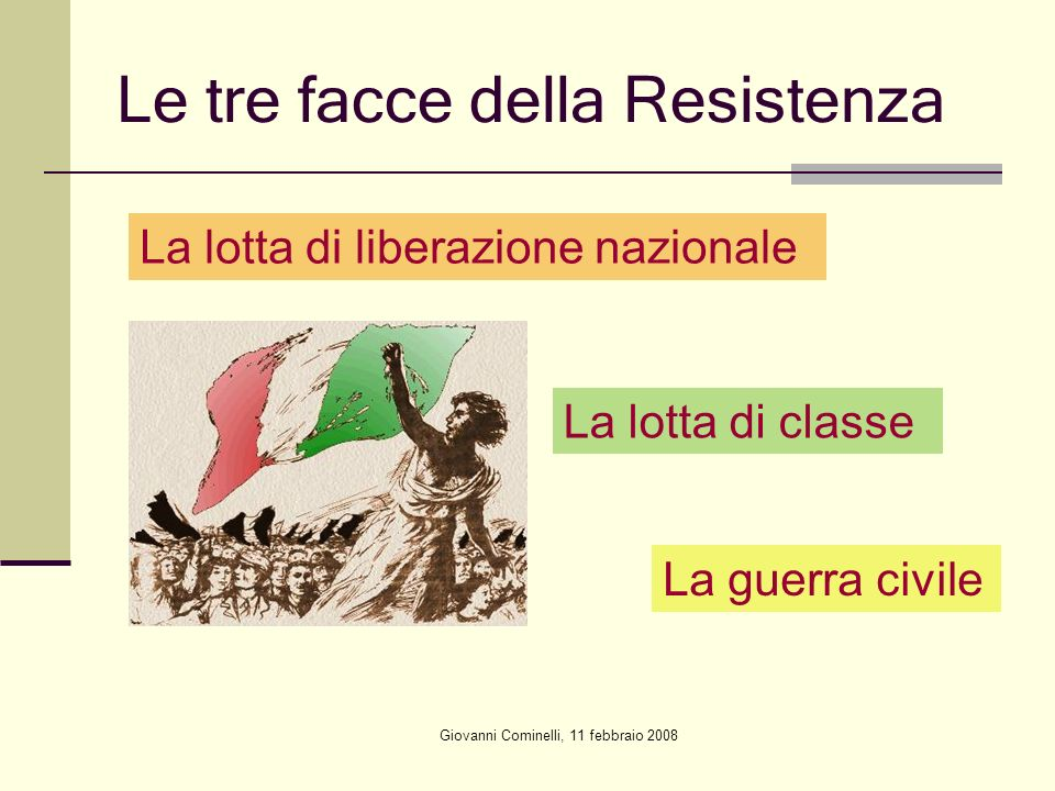 Le tre facce della Resistenza