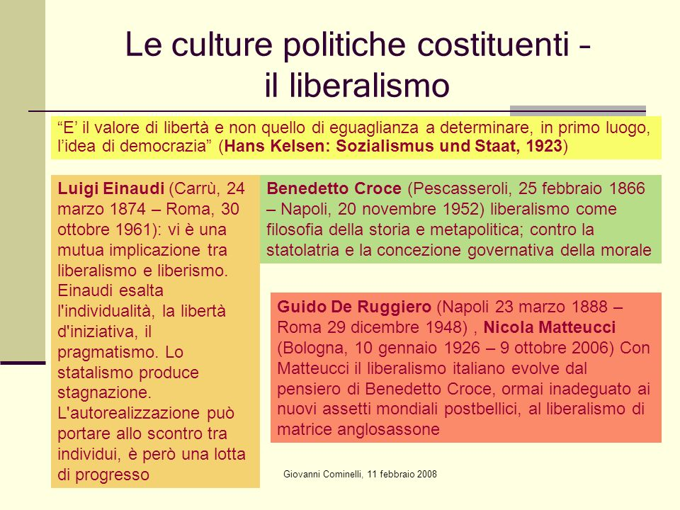 Le culture politiche costituenti – il liberalismo