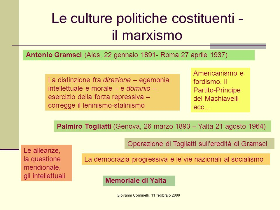Le culture politiche costituenti – il marxismo