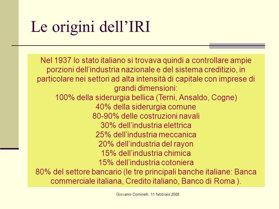 Le origini dell'IRI
