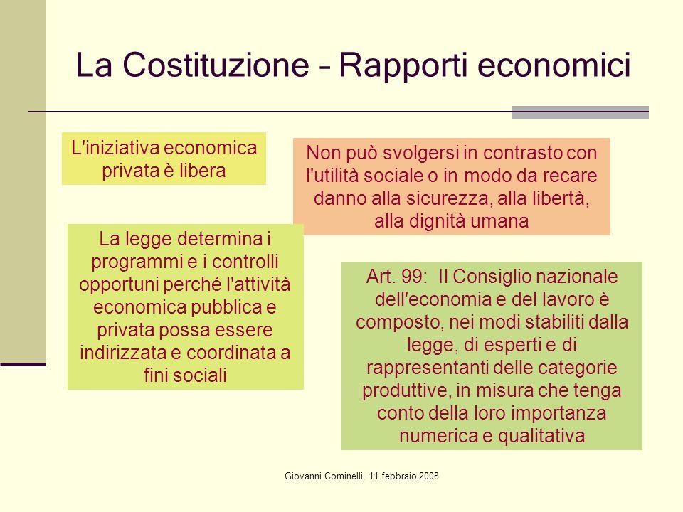 La Costituzione – Rapporti economici