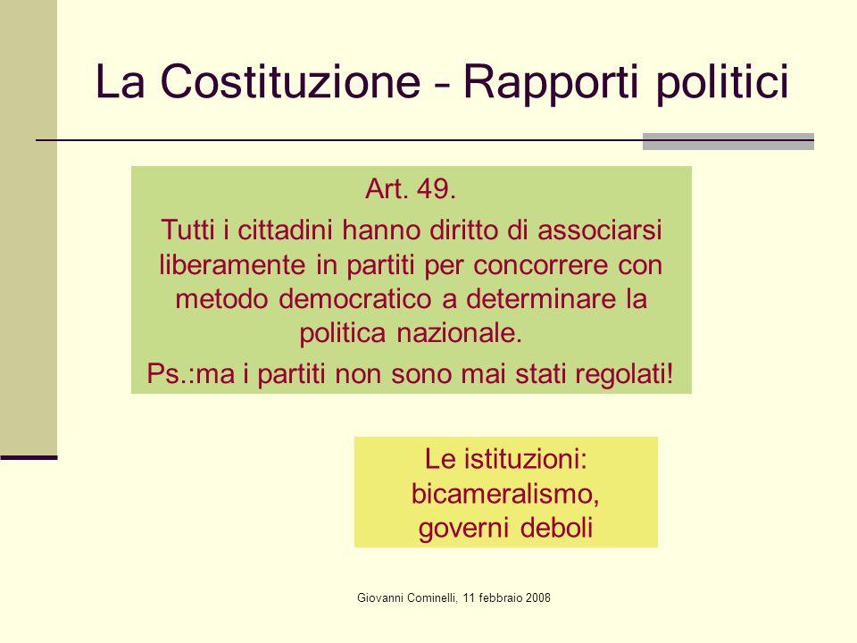 La Costituzione – Rapporti politici