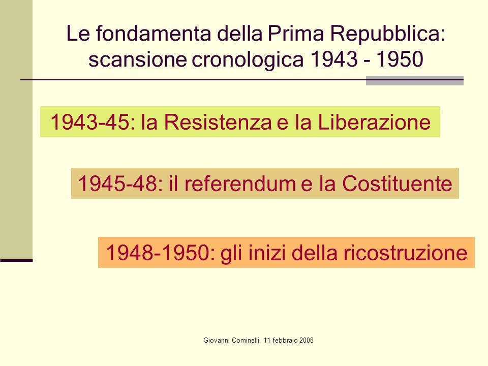 1943-45: la Resistenza e la Liberazione
