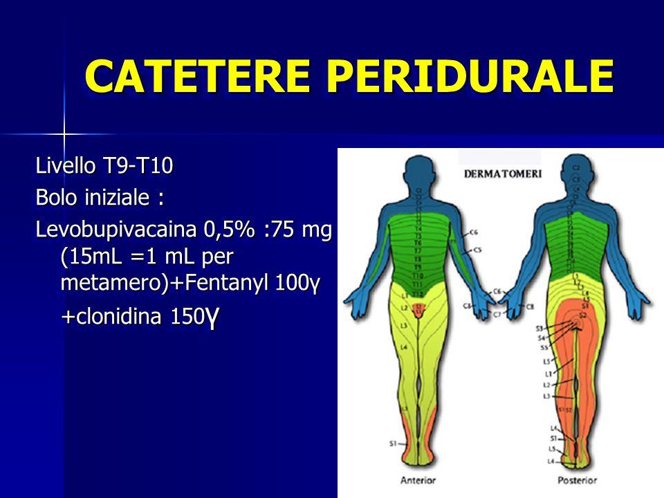 CATETERE PERIDURALE Livello T9-T10 Bolo iniziale :