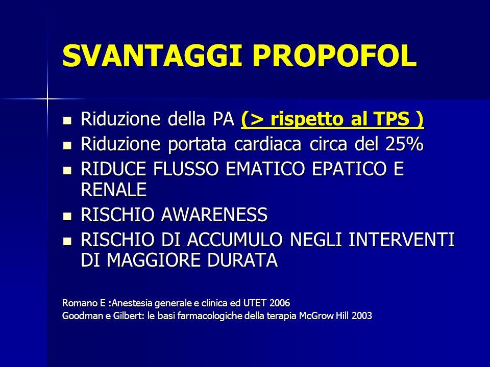 SVANTAGGI PROPOFOL Riduzione della PA (> rispetto al TPS )