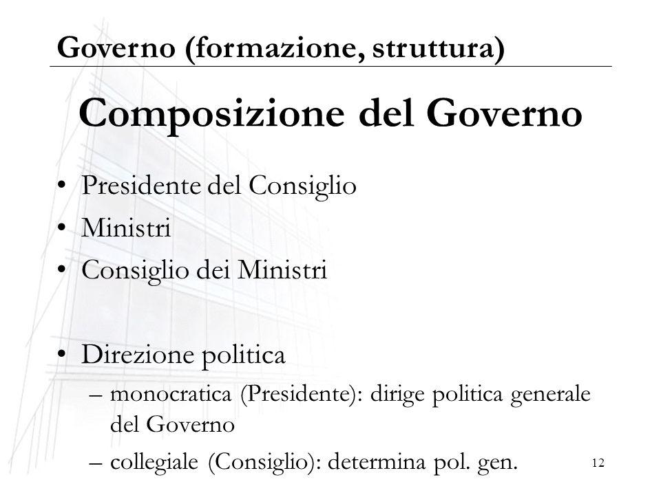Governo formazione e struttura ppt scaricare for Composizione del parlamento italiano oggi