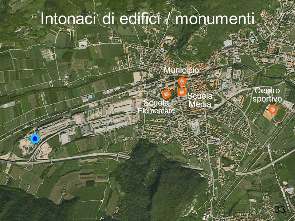 Intonaci di edifici / monumenti