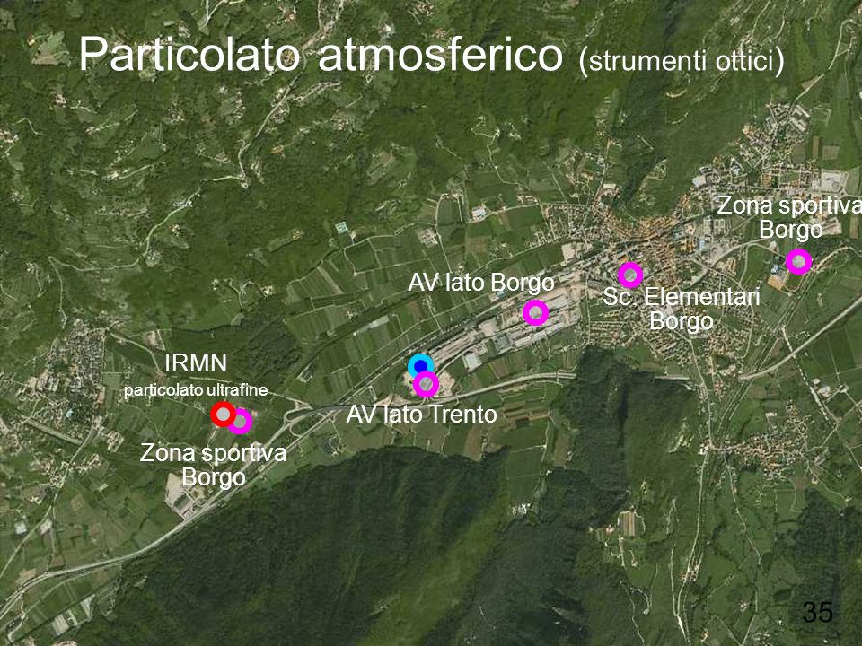 Particolato atmosferico (strumenti ottici)