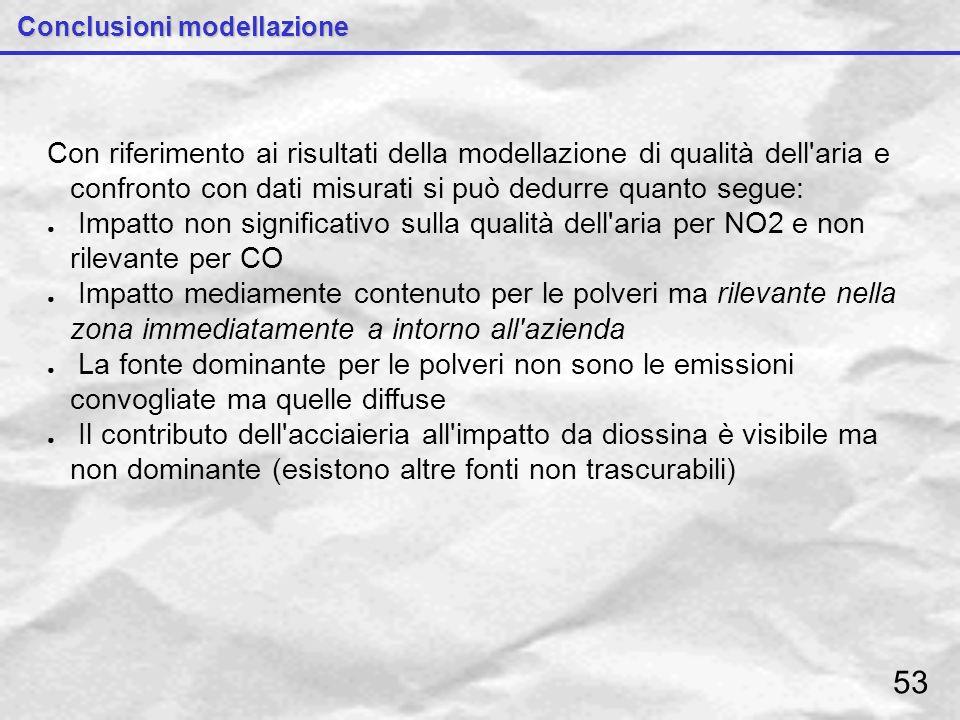 Conclusioni modellazione