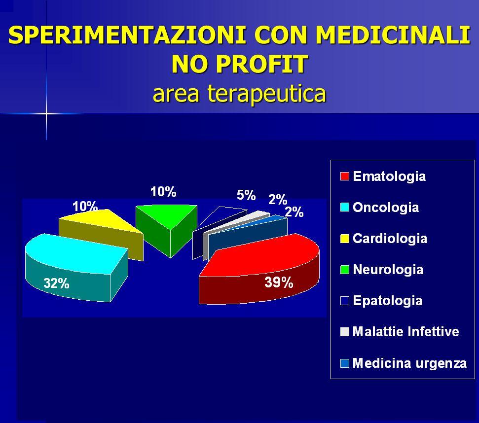 SPERIMENTAZIONI CON MEDICINALI NO PROFIT area terapeutica