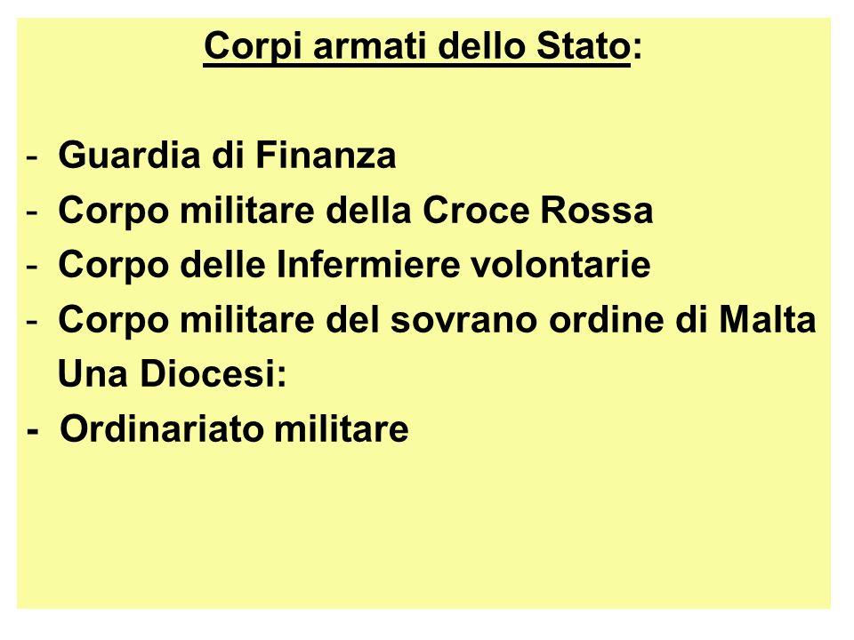 Corpi armati dello Stato:
