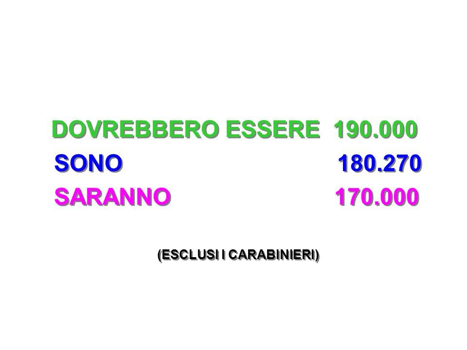 SONO 180.270 SARANNO 170.000 DOVREBBERO ESSERE 190.000