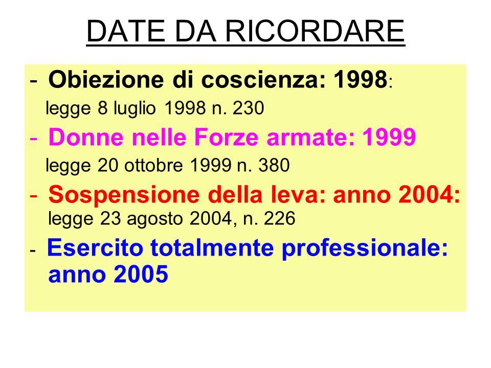 DATE DA RICORDARE Obiezione di coscienza: 1998: