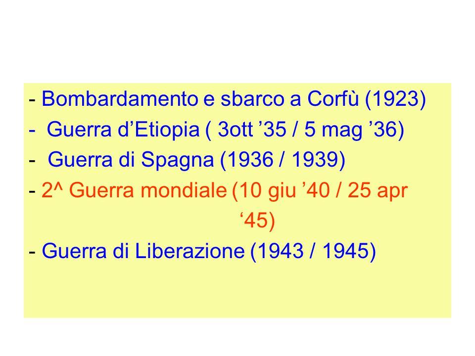 - Bombardamento e sbarco a Corfù (1923)
