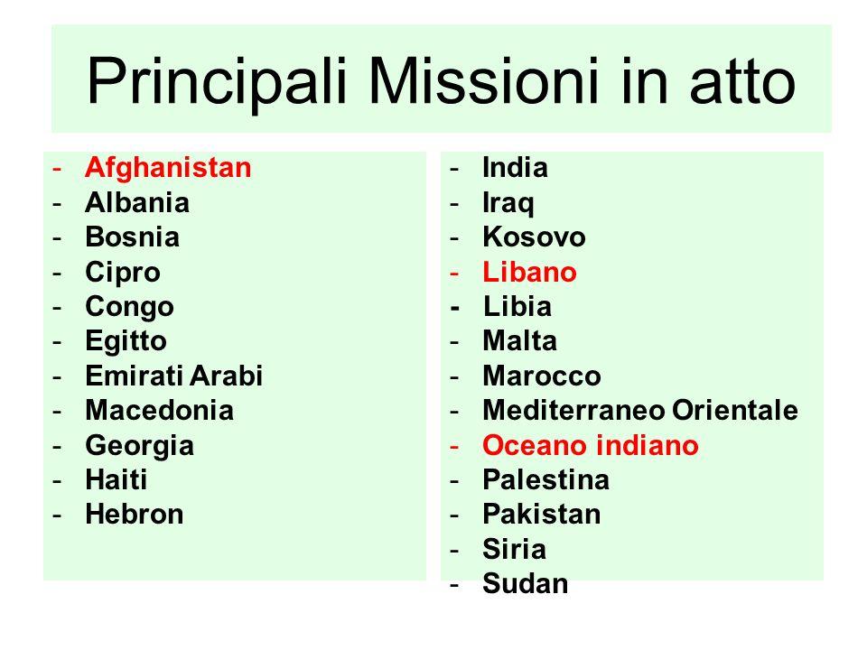Principali Missioni in atto