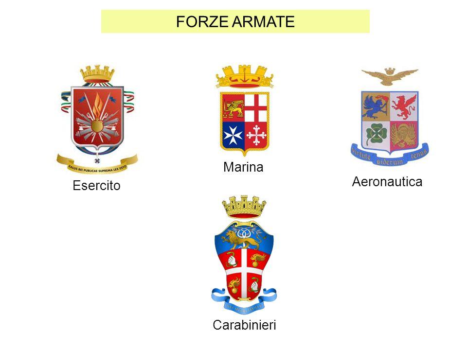 FORZE ARMATE Marina Aeronautica Esercito Carabinieri