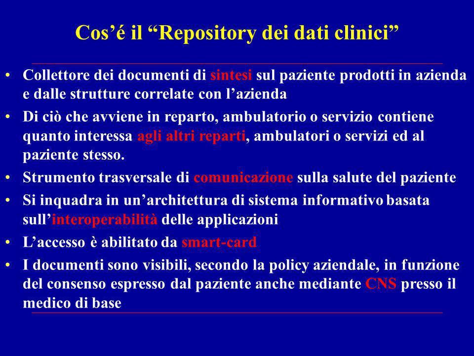 Cos'é il Repository dei dati clinici