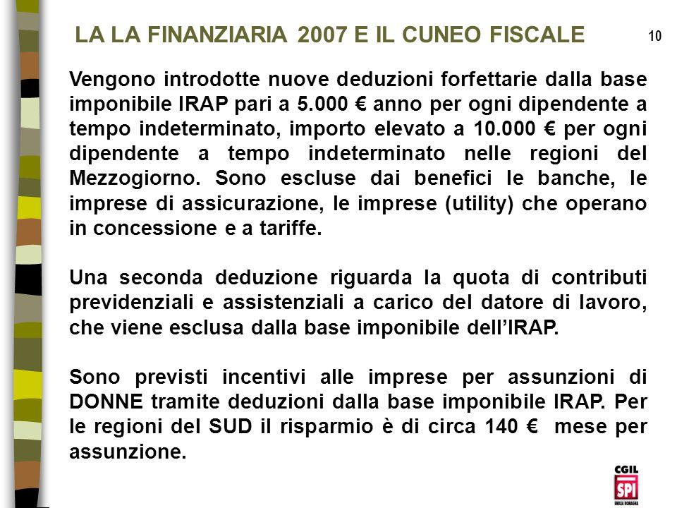LA LA FINANZIARIA 2007 E IL CUNEO FISCALE