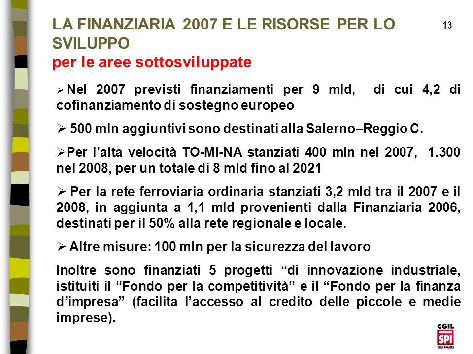 LA FINANZIARIA 2007 E LE RISORSE PER LO SVILUPPO per le aree sottosviluppate