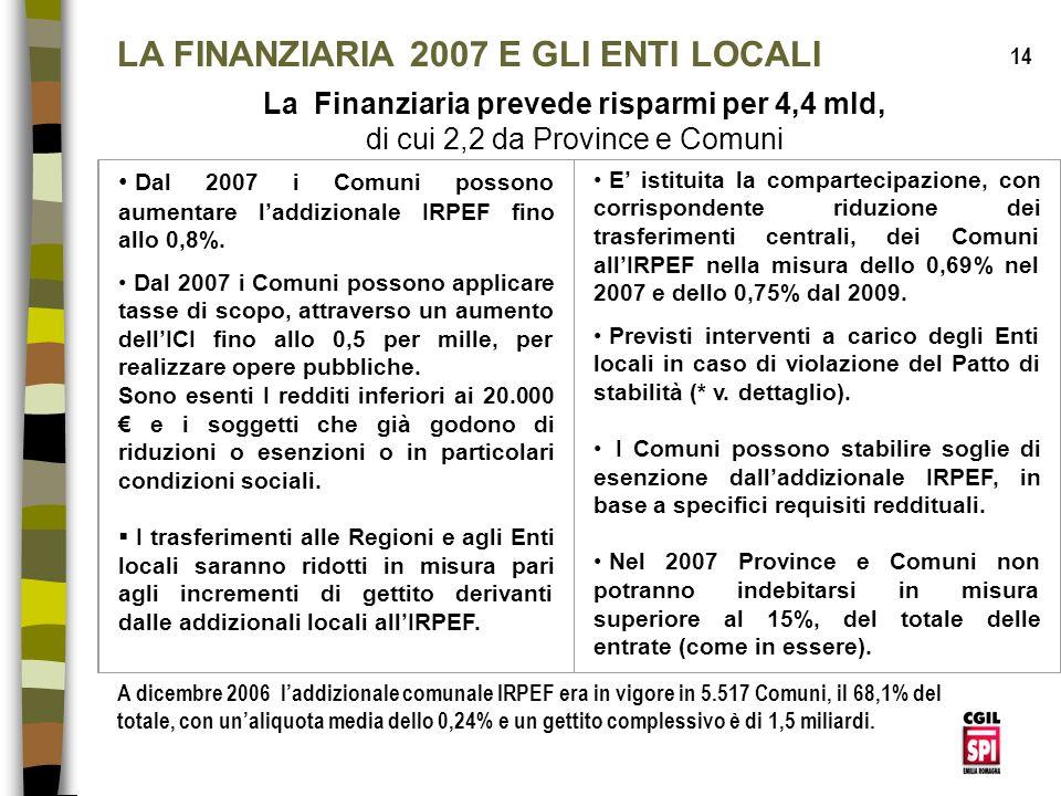 LA FINANZIARIA 2007 E GLI ENTI LOCALI