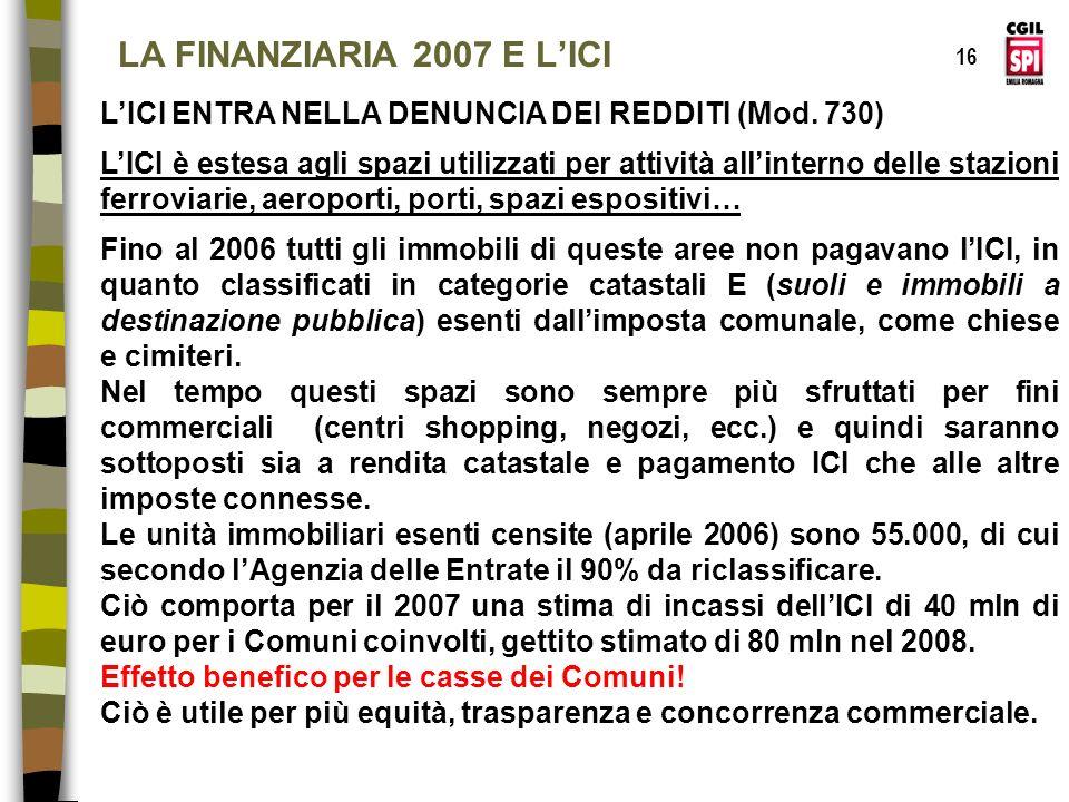 LA FINANZIARIA 2007 E L'ICI 16. L'ICI ENTRA NELLA DENUNCIA DEI REDDITI (Mod. 730)