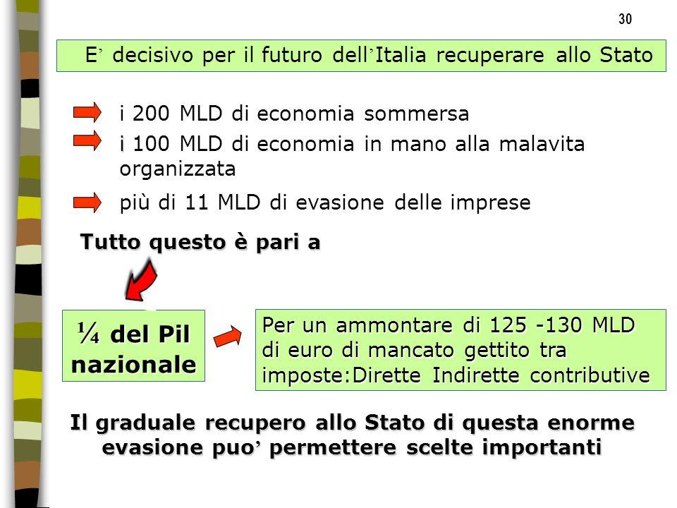 30 E' decisivo per il futuro dell'Italia recuperare allo Stato. i 200 MLD di economia sommersa.