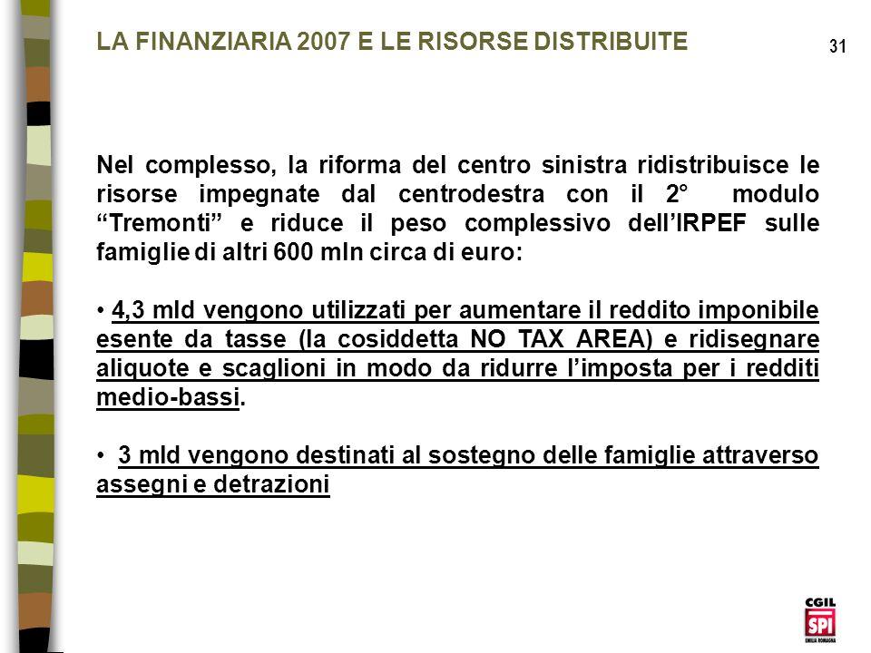 LA FINANZIARIA 2007 E LE RISORSE DISTRIBUITE