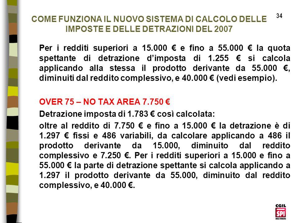 34 COME FUNZIONA IL NUOVO SISTEMA DI CALCOLO DELLE IMPOSTE E DELLE DETRAZIONI DEL 2007.