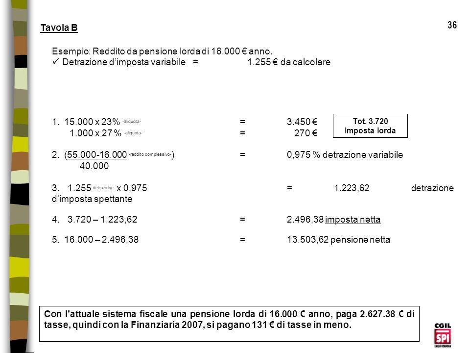 36 Tavola B Esempio: Reddito da pensione lorda di 16.000 € anno.