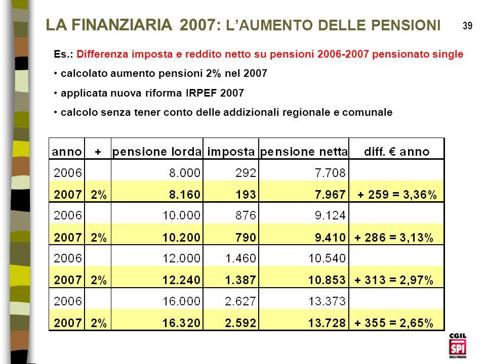 LA FINANZIARIA 2007: L'AUMENTO DELLE PENSIONI