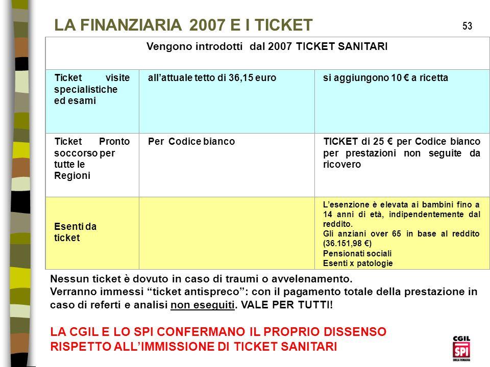 LA FINANZIARIA 2007 E I TICKET