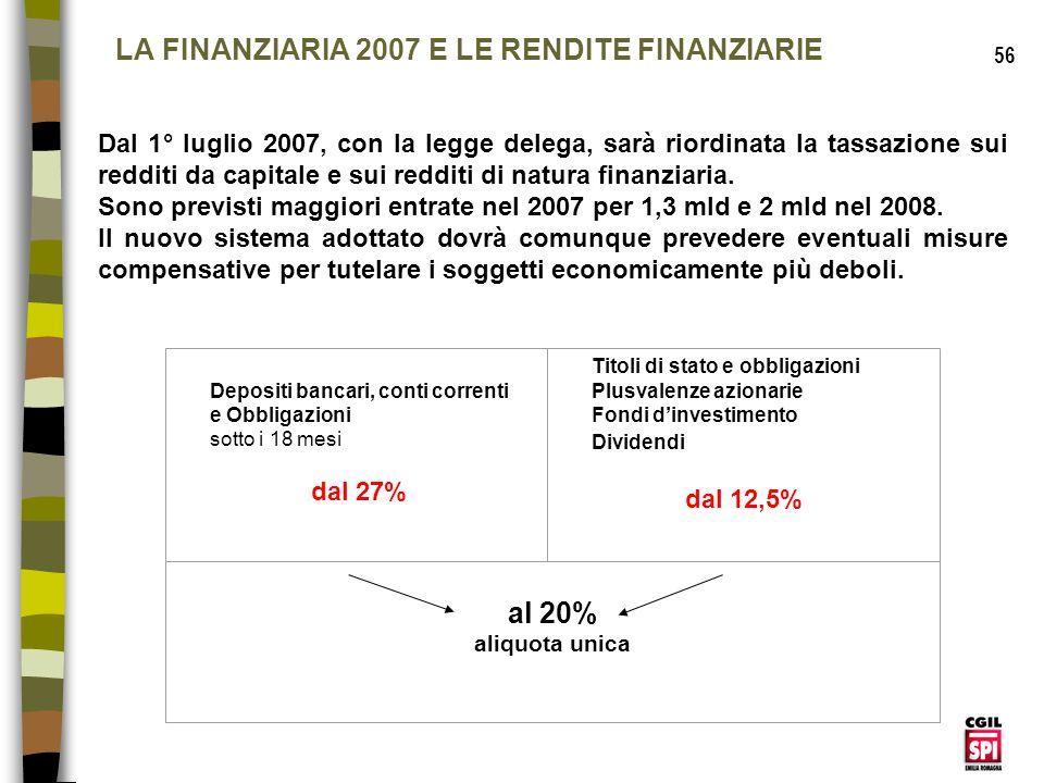 LA FINANZIARIA 2007 E LE RENDITE FINANZIARIE