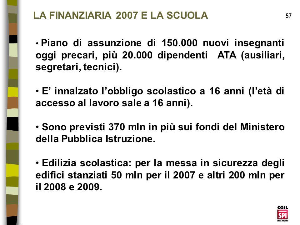 LA FINANZIARIA 2007 E LA SCUOLA