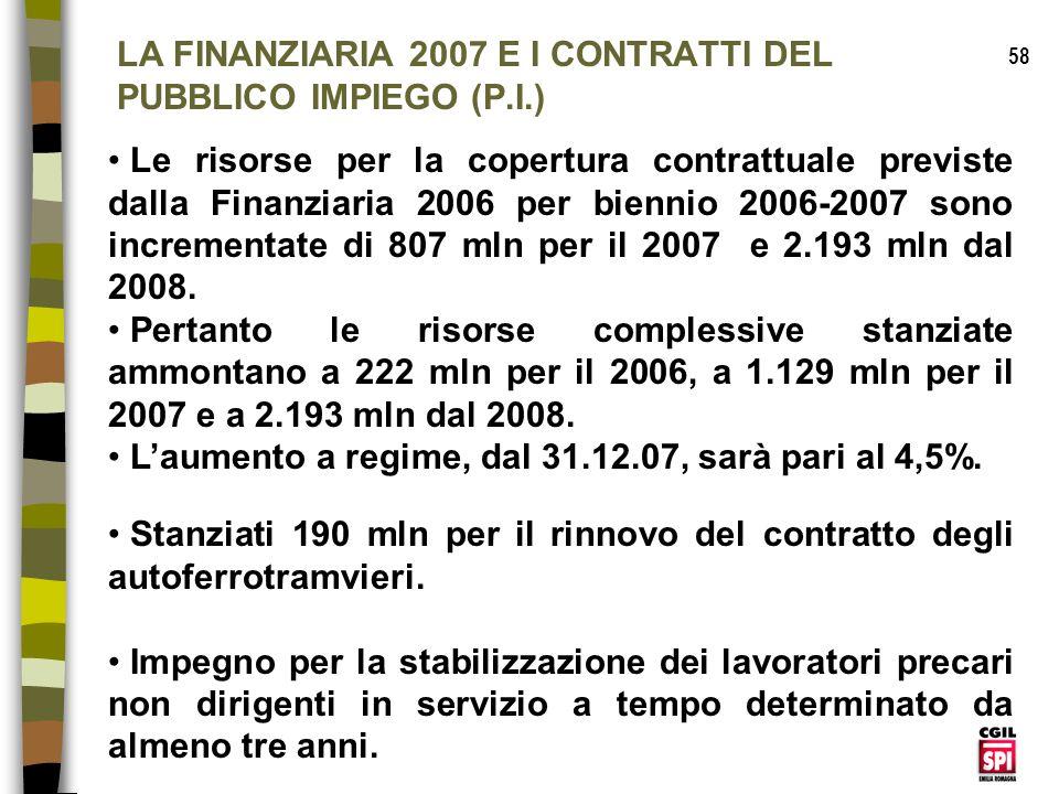 LA FINANZIARIA 2007 E I CONTRATTI DEL PUBBLICO IMPIEGO (P.I.)