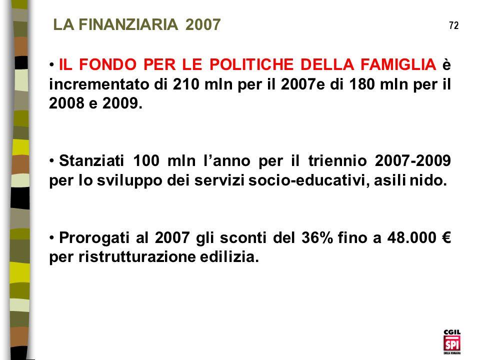LA FINANZIARIA 2007 72. IL FONDO PER LE POLITICHE DELLA FAMIGLIA è incrementato di 210 mln per il 2007e di 180 mln per il 2008 e 2009.