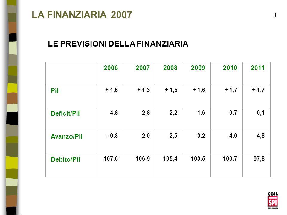 LA FINANZIARIA 2007 LE PREVISIONI DELLA FINANZIARIA 8 2006 2007 2008