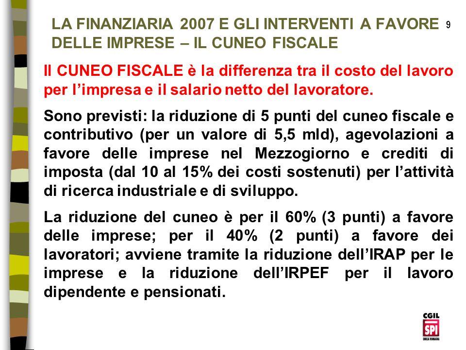 LA FINANZIARIA 2007 E GLI INTERVENTI A FAVORE DELLE IMPRESE – IL CUNEO FISCALE