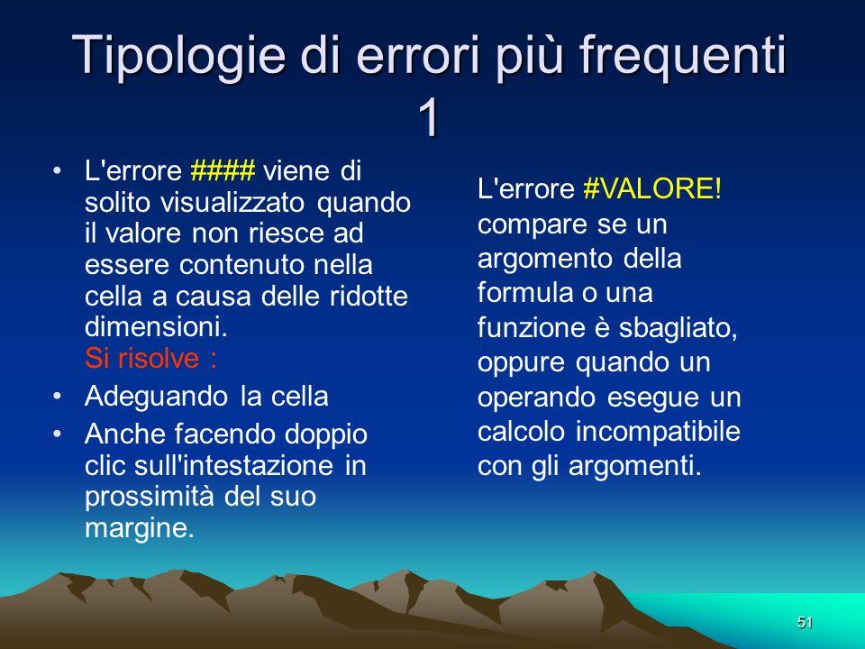 Tipologie di errori più frequenti 1